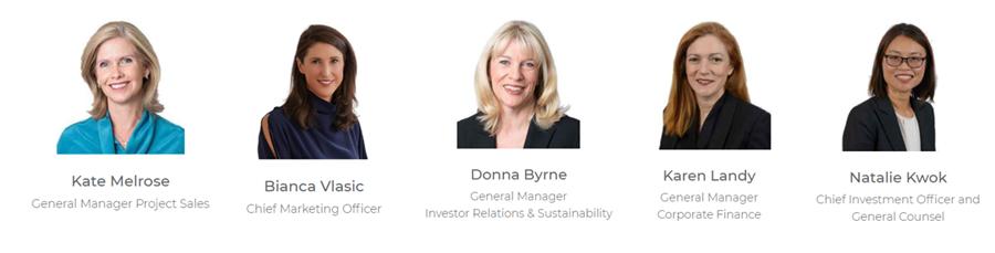 https://www.theweeklysource.com.au/ingenia-communities-recognised-for-women-in-executive-leadership-roles-66-of-leadership-team/
