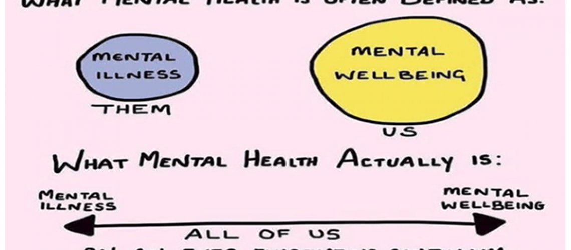 mental health and your team